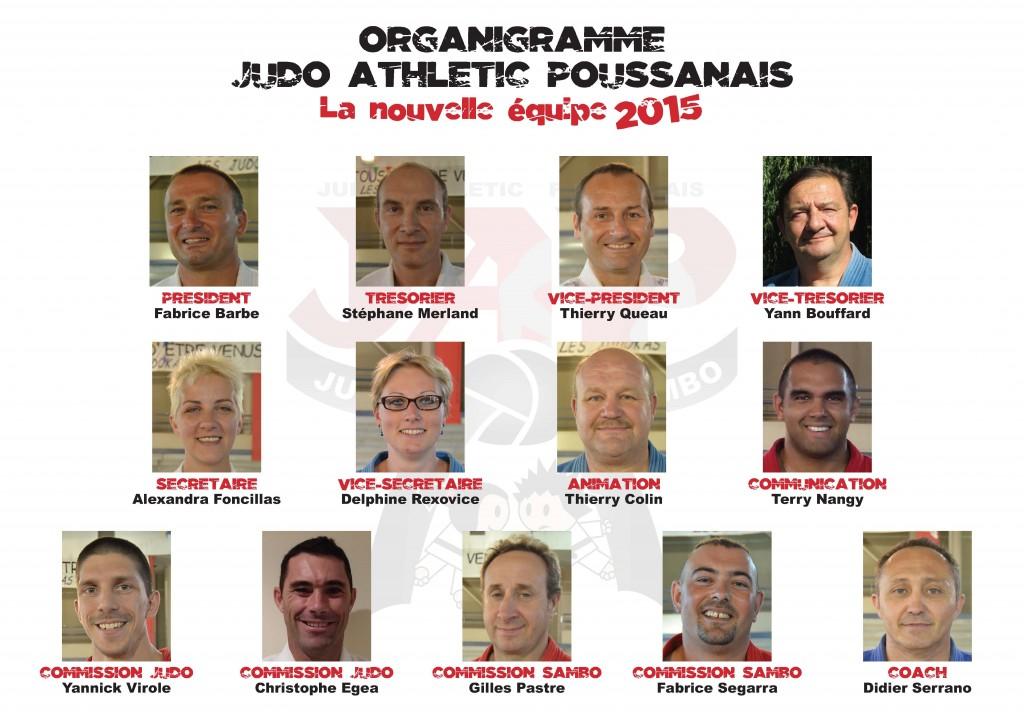 organigramme JAP 2015